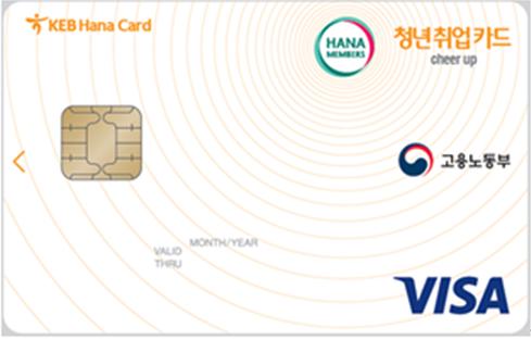 하나카드, '하나 청년취업체크카드' 발급 청년구직활동지원금 신청시 최대 2만원 혜택 이벤트